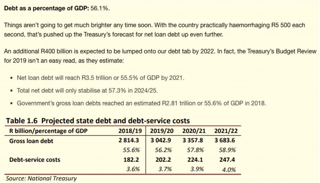 SA Debt